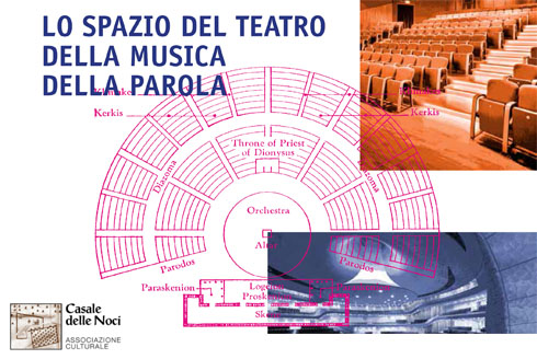 """Lo spazio del Teatro della Musica e della Parola. Presentazione del Quaderno """"Poltronissime d'autore"""" edito dal Casale delle Noci"""